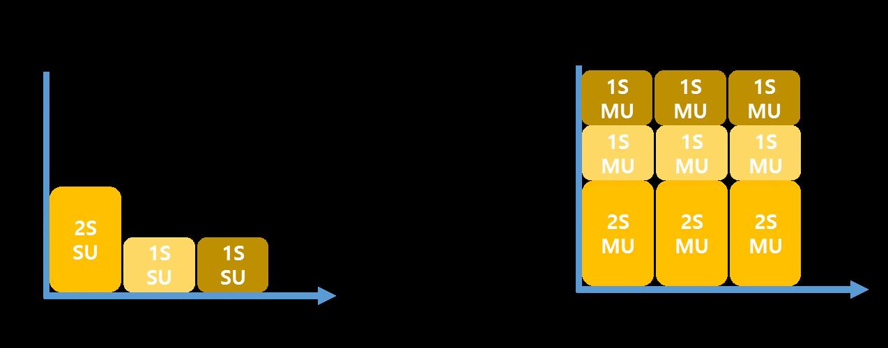T9_MU-MIMO_2